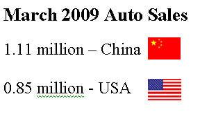 China - USA Auto Sales (March 2009)