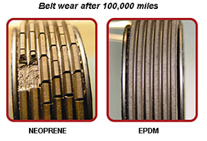Neoprene vs. EPDM Belt Wear - Courtesy of Gates Corporation