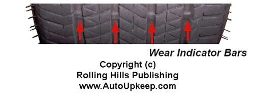 Summers Here Check Your Tire Pressure Tread Depth and Tires