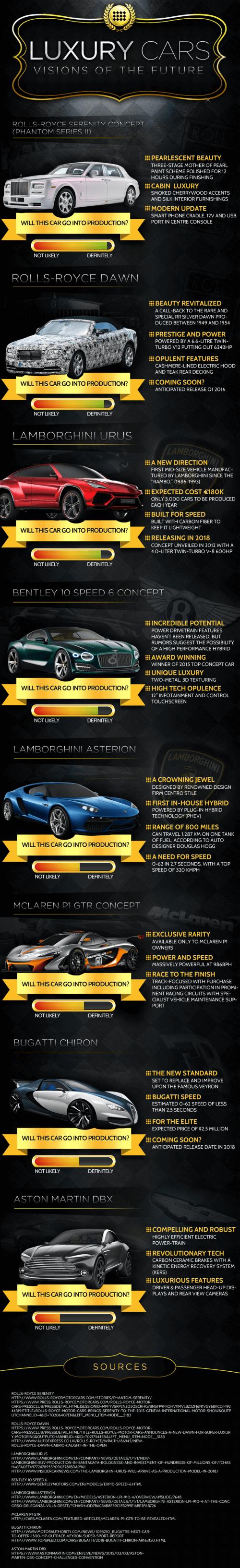Luxury-future-IGC800